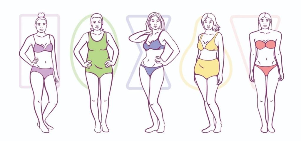 formas de cuerpo de mujer