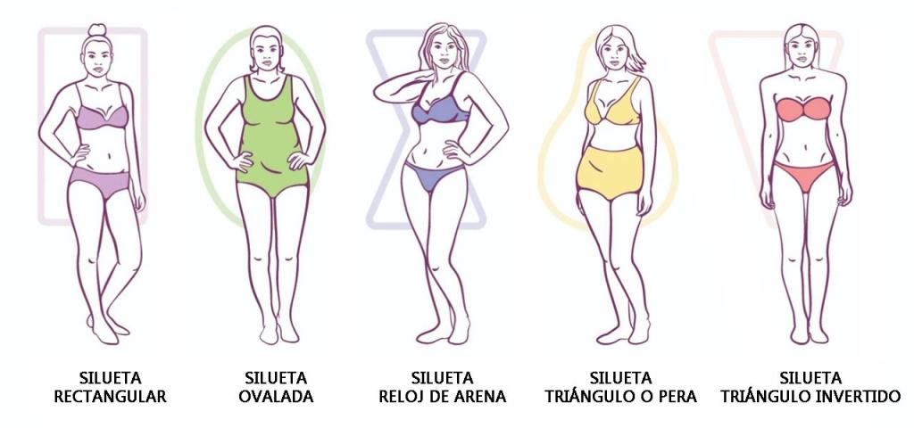formas de cuerpo mujer