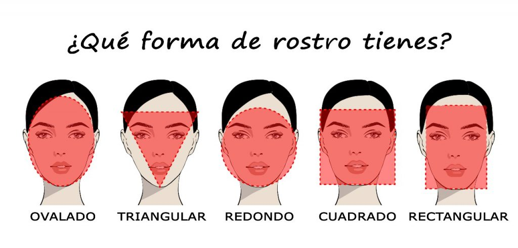 Formas de cara gafas